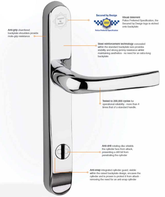 ProSecure door handle